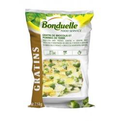 Gratin de brocolis et...